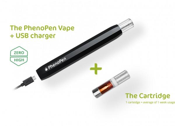 MabsutLife PhenoPen Starter Kit